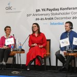 Uluslararasi orgut beklentileri_AB TR Delegasyonu_Ulus Goc Orgutu_panel